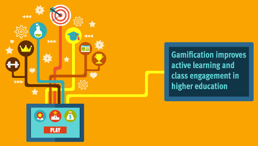 gamification-in